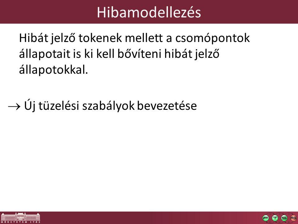 Hibamodellezés Hibát jelző tokenek mellett a csomópontok állapotait is ki kell bővíteni hibát jelző állapotokkal.  Új tüzelési szabályok bevezetése