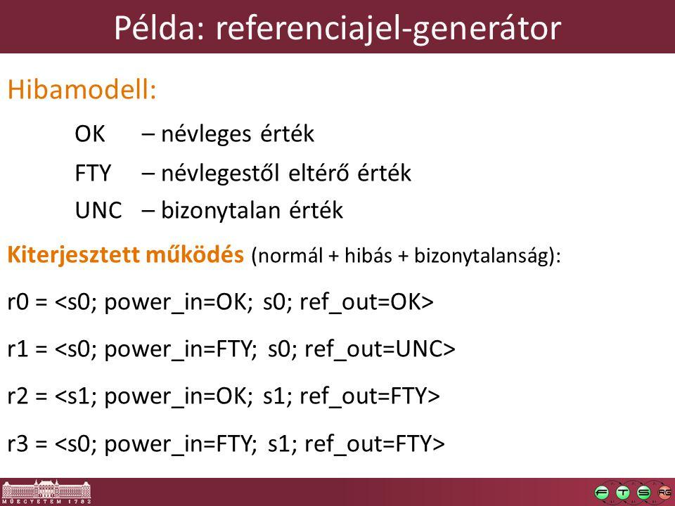 Példa: referenciajel-generátor Hibamodell: OK– névleges érték FTY– névlegestől eltérő érték UNC– bizonytalan érték Kiterjesztett működés (normál + hib