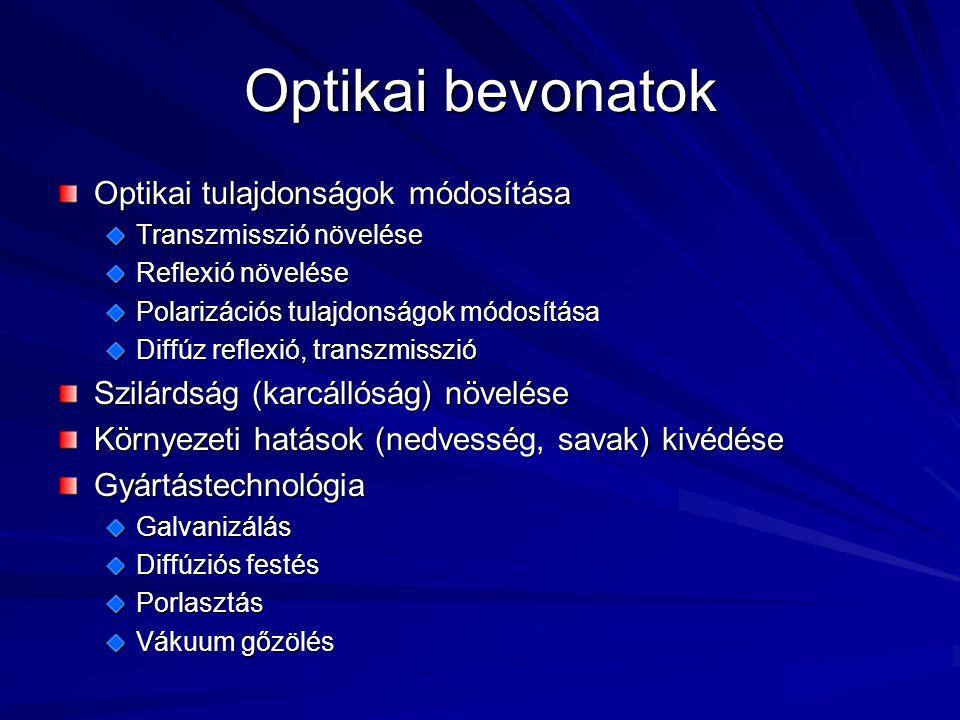 Optikai bevonatok Optikai tulajdonságok módosítása Transzmisszió növelése Reflexió növelése Polarizációs tulajdonságok módosítása Diffúz reflexió, tra