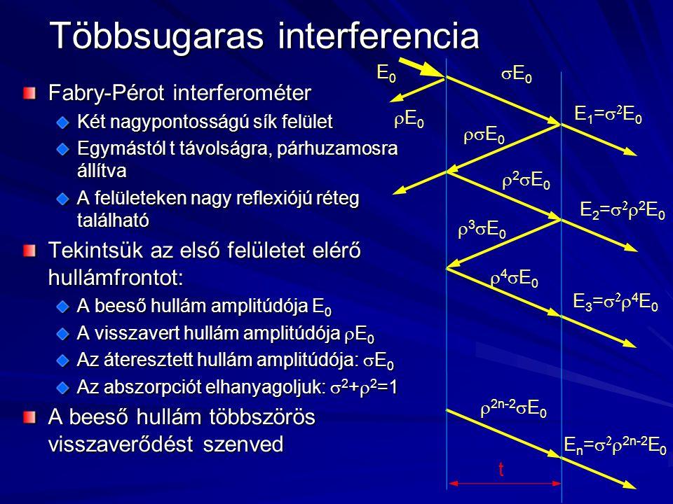 Többsugaras interferencia Fabry-Pérot interferométer Két nagypontosságú sík felület Egymástól t távolságra, párhuzamosra állítva A felületeken nagy re