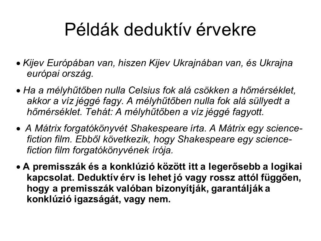 Példák deduktív érvekre  Kijev Európában van, hiszen Kijev Ukrajnában van, és Ukrajna európai ország.