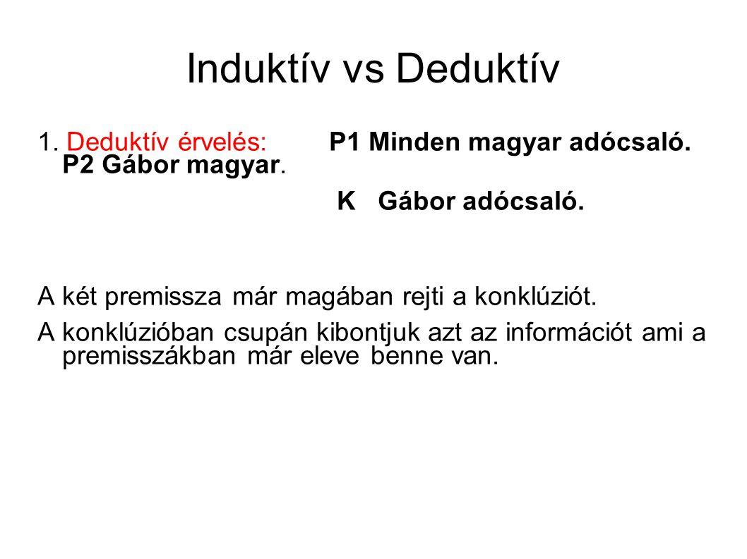 Induktív vs Deduktív 1. Deduktív érvelés: P1 Minden magyar adócsaló.