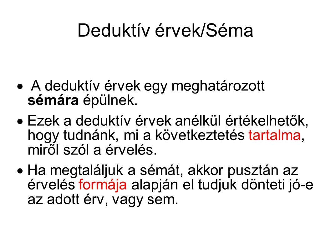 Deduktív érvek/Séma  A deduktív érvek egy meghatározott sémára épülnek.