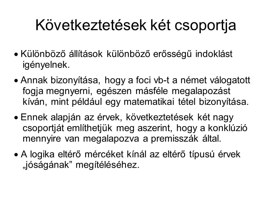Deduktív és induktív érvek  1.Minden magyar adócsaló.