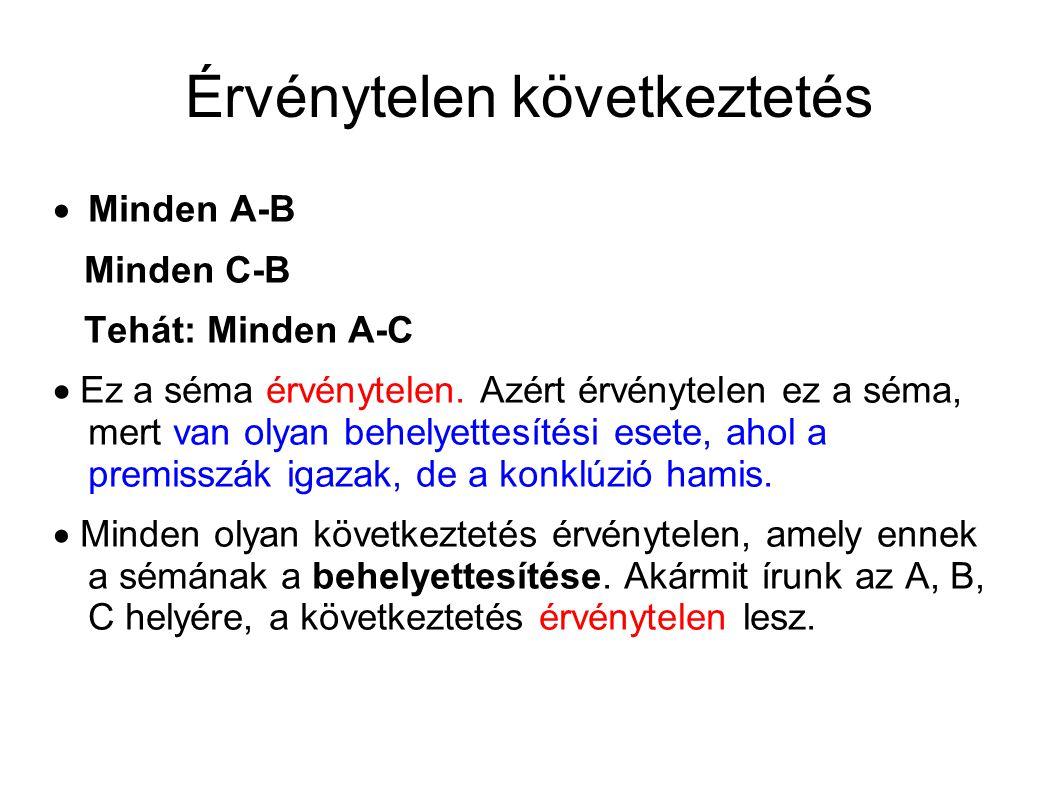 Érvénytelen következtetés  Minden A-B Minden C-B Tehát: Minden A-C  Ez a séma érvénytelen.
