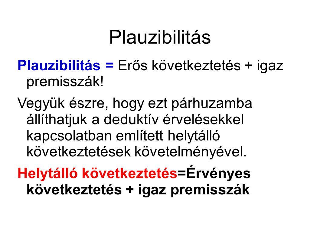 Plauzibilitás Plauzibilitás = Erős következtetés + igaz premisszák.