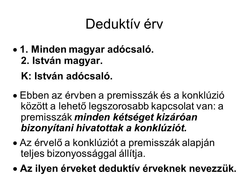 Deduktív érv  1. Minden magyar adócsaló. 2. István magyar.