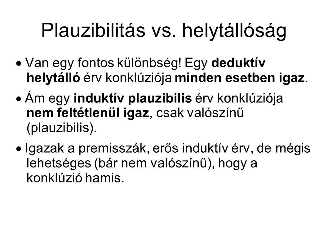 Plauzibilitás vs. helytállóság  Van egy fontos különbség.