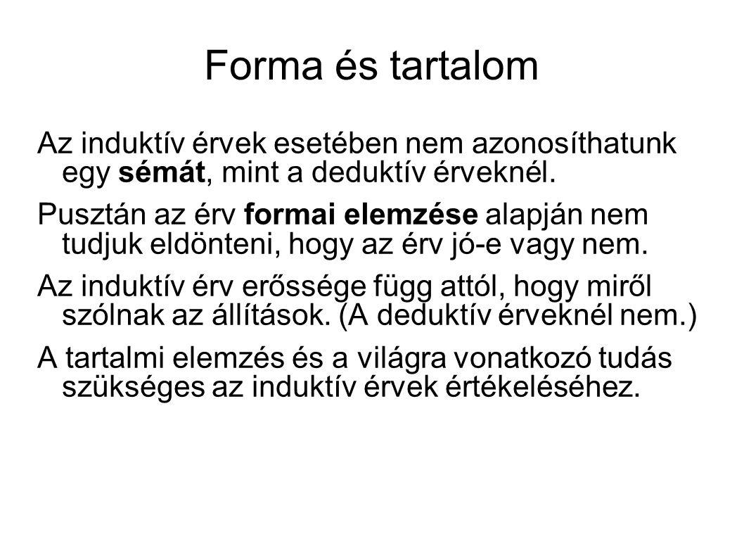 Forma és tartalom Az induktív érvek esetében nem azonosíthatunk egy sémát, mint a deduktív érveknél.