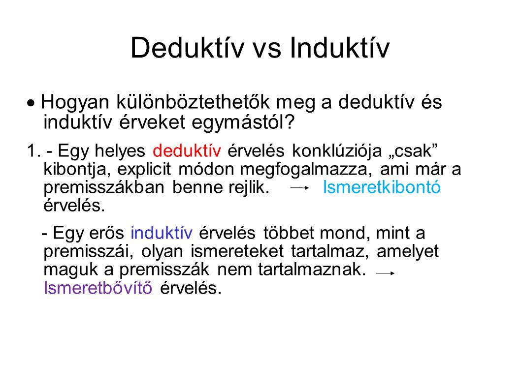  Hogyan különböztethetők meg a deduktív és induktív érveket egymástól.