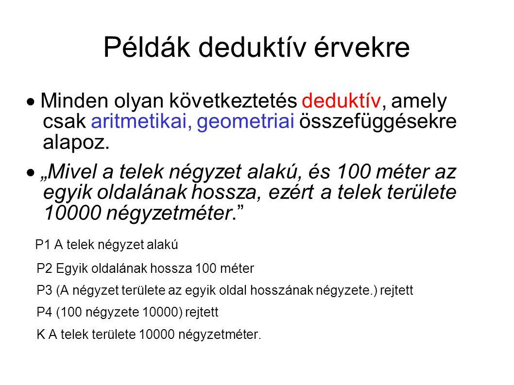 Példák deduktív érvekre  Minden olyan következtetés deduktív, amely csak aritmetikai, geometriai összefüggésekre alapoz.