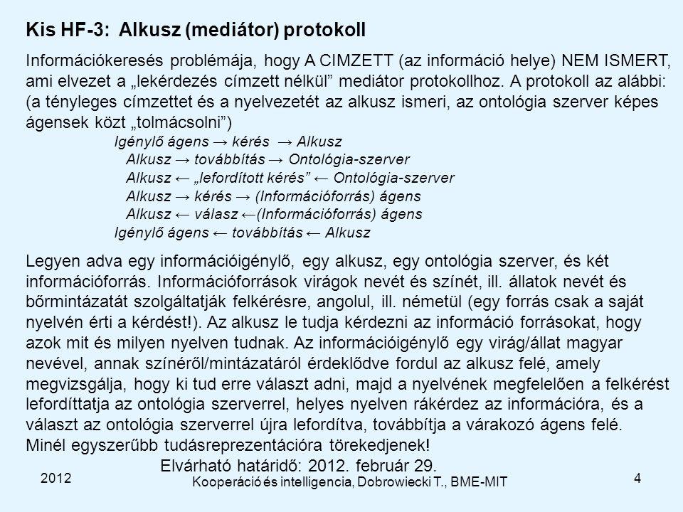 """20124 Kis HF-3: Alkusz (mediátor) protokoll Információkeresés problémája, hogy A CIMZETT (az információ helye) NEM ISMERT, ami elvezet a """"lekérdezés címzett nélkül mediátor protokollhoz."""