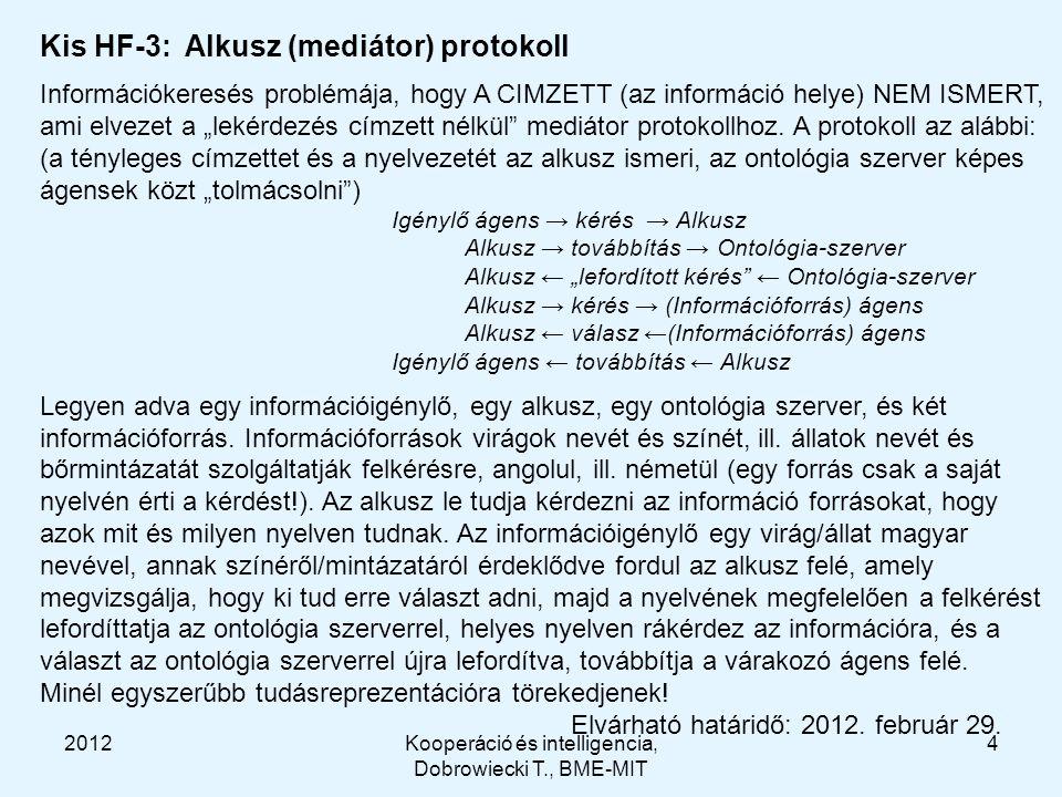 """2012Kooperáció és intelligencia, Dobrowiecki T., BME-MIT 4 Kis HF-3: Alkusz (mediátor) protokoll Információkeresés problémája, hogy A CIMZETT (az információ helye) NEM ISMERT, ami elvezet a """"lekérdezés címzett nélkül mediátor protokollhoz."""