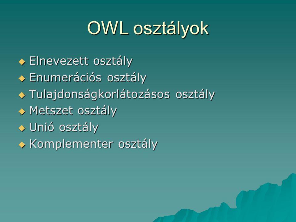 OWL osztályok  Elnevezett osztály  Enumerációs osztály  Tulajdonságkorlátozásos osztály  Metszet osztály  Unió osztály  Komplementer osztály