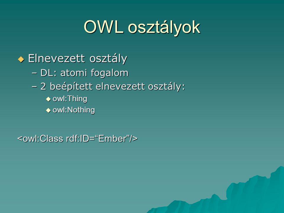 OWL osztályok  Elnevezett osztály –DL: atomi fogalom –2 beépített elnevezett osztály:  owl:Thing  owl:Nothing