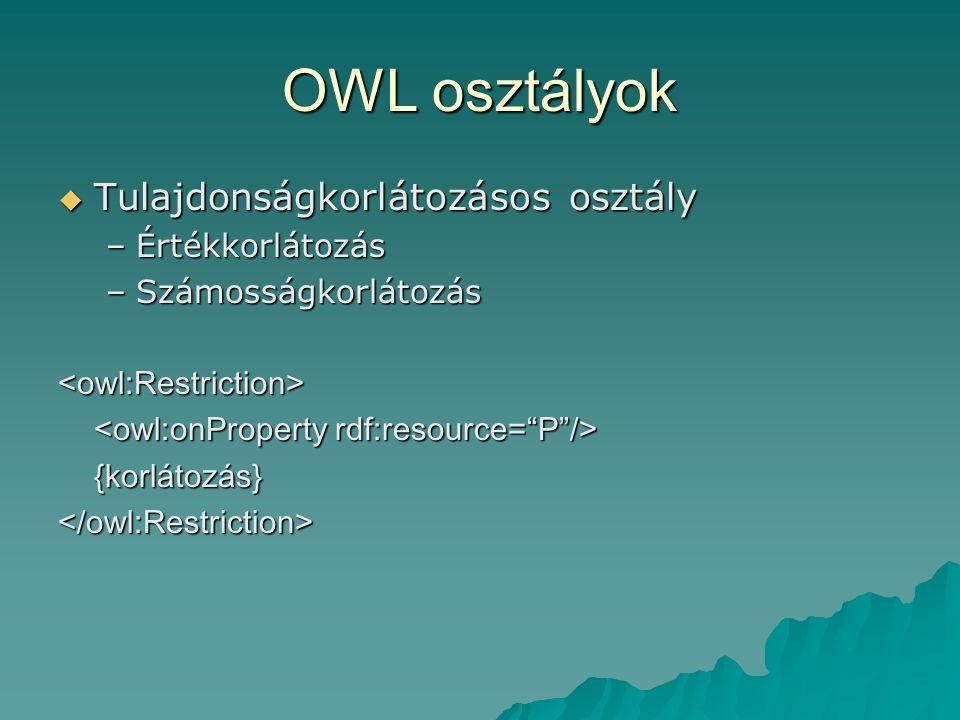 OWL osztályok  Tulajdonságkorlátozásos osztály –Értékkorlátozás –Számosságkorlátozás <owl:Restriction> {korlátozás} </owl:Restriction>