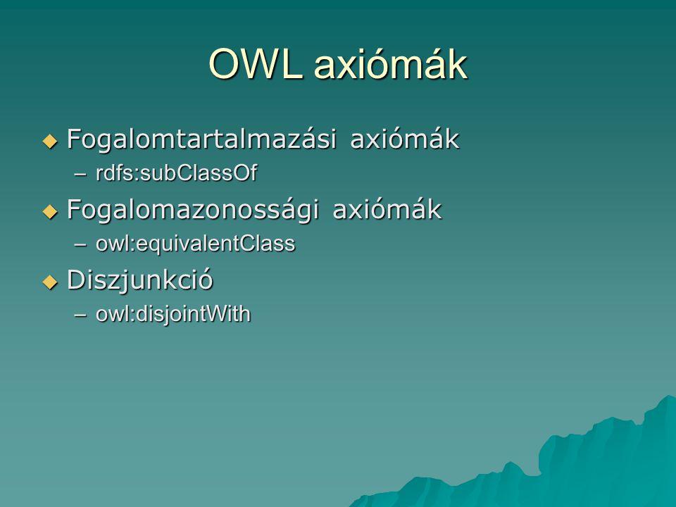 OWL axiómák  Fogalomtartalmazási axiómák –rdfs:subClassOf  Fogalomazonossági axiómák –owl:equivalentClass  Diszjunkció –owl:disjointWith