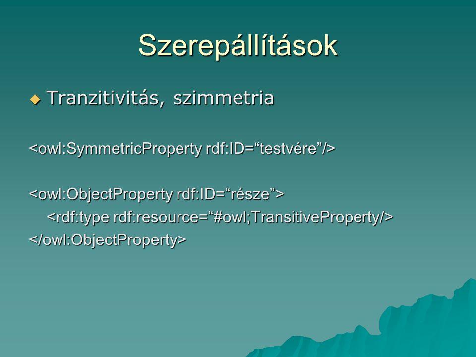 Szerepállítások  Tranzitivitás, szimmetria </owl:ObjectProperty>