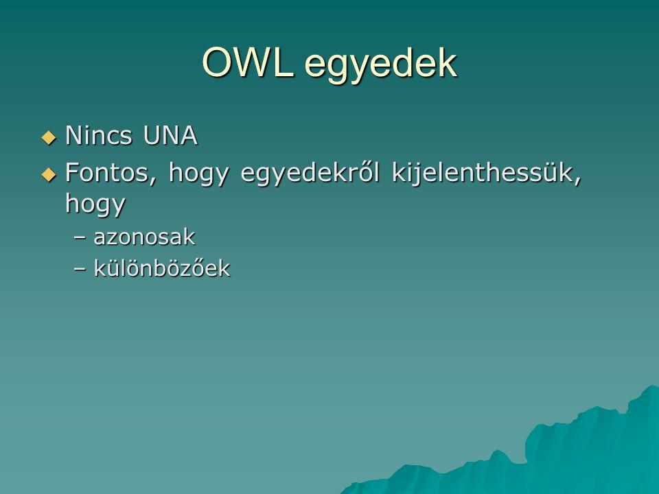 OWL egyedek  Nincs UNA  Fontos, hogy egyedekről kijelenthessük, hogy –azonosak –különbözőek