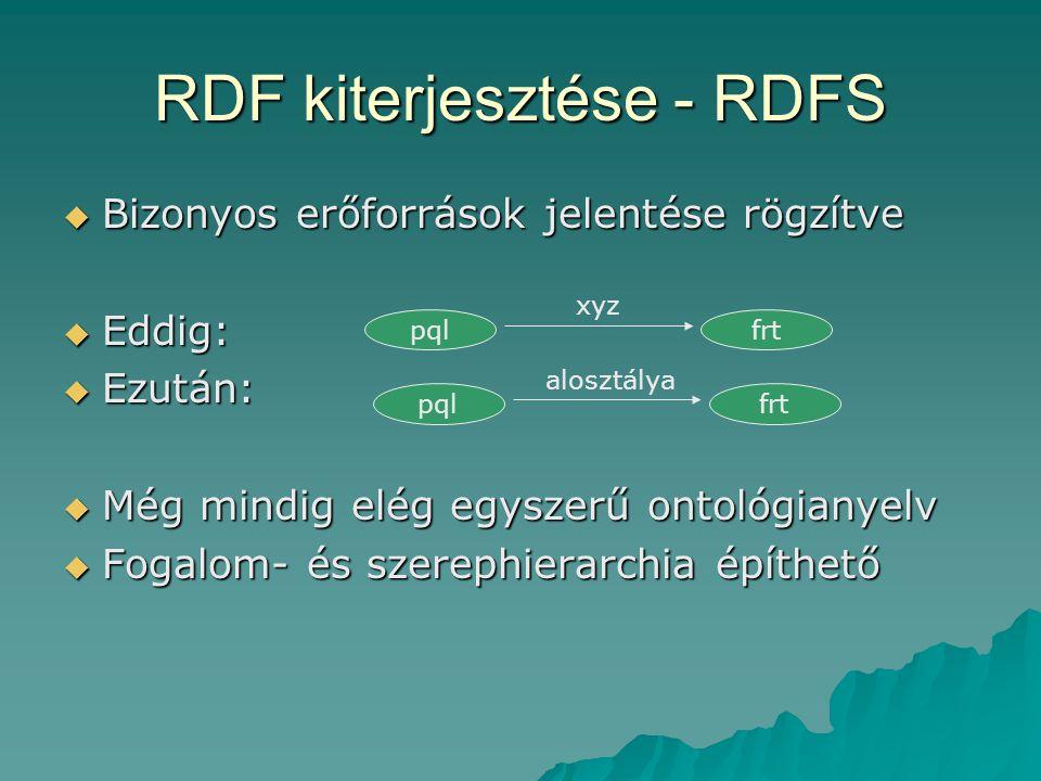 Nyelvi kiterjesztés: SROIQ(D)  Önkorlátozás –R.Self  Minősített számosságkorlátozás –n R.C, n R.C, =n R.C  Reflexív szerep –x R(x,x)  Irreflexív szerep –x -R(x,x)  Antiszimmetrikus szerep –x,y R(x,y)  -R(y,x)