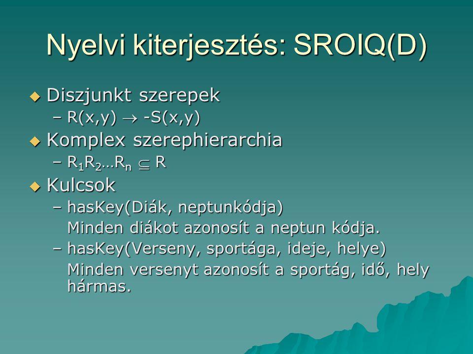 Nyelvi kiterjesztés: SROIQ(D)  Diszjunkt szerepek –R(x,y)  -S(x,y)  Komplex szerephierarchia –R 1 R 2 …R n  R  Kulcsok –hasKey(Diák, neptunkódja) Minden diákot azonosít a neptun kódja.