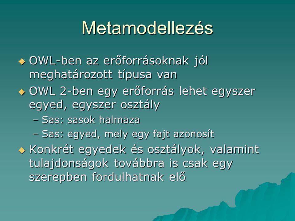 Metamodellezés  OWL-ben az erőforrásoknak jól meghatározott típusa van  OWL 2-ben egy erőforrás lehet egyszer egyed, egyszer osztály –Sas: sasok halmaza –Sas: egyed, mely egy fajt azonosít  Konkrét egyedek és osztályok, valamint tulajdonságok továbbra is csak egy szerepben fordulhatnak elő