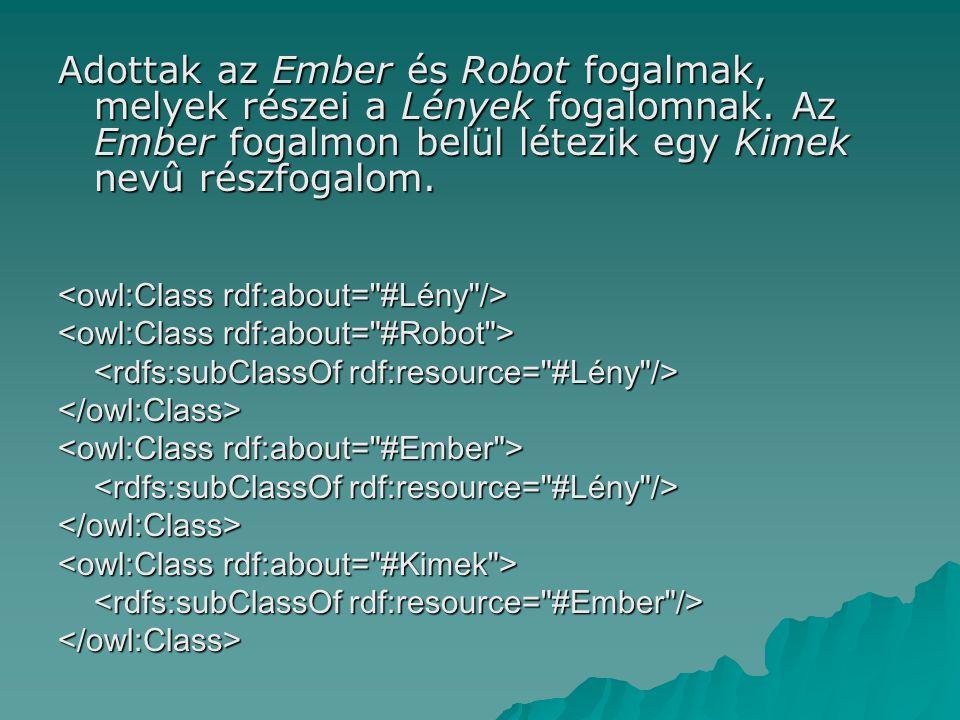 Adottak az Ember és Robot fogalmak, melyek részei a Lények fogalomnak.
