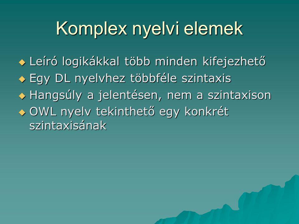 Komplex nyelvi elemek  Leíró logikákkal több minden kifejezhető  Egy DL nyelvhez többféle szintaxis  Hangsúly a jelentésen, nem a szintaxison  OWL nyelv tekinthető egy konkrét szintaxisának