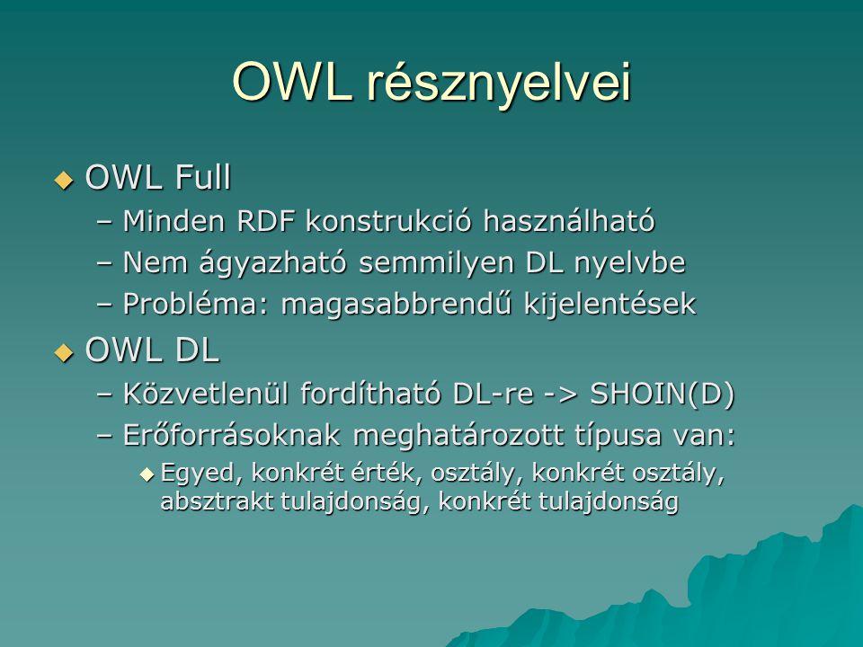 OWL résznyelvei  OWL Full –Minden RDF konstrukció használható –Nem ágyazható semmilyen DL nyelvbe –Probléma: magasabbrendű kijelentések  OWL DL –Közvetlenül fordítható DL-re -> SHOIN(D) –Erőforrásoknak meghatározott típusa van:  Egyed, konkrét érték, osztály, konkrét osztály, absztrakt tulajdonság, konkrét tulajdonság