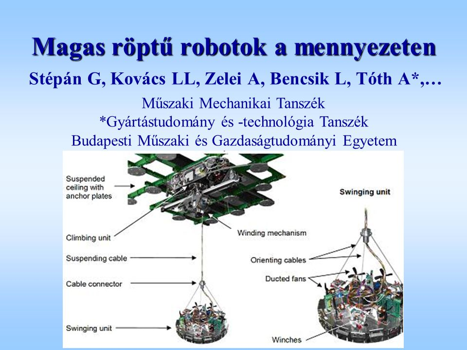 Department of Applied Mechanics – Budapest University of Technology and Economics Magas röptű robotok a mennyezeten Magas röptű robotok a mennyezeten