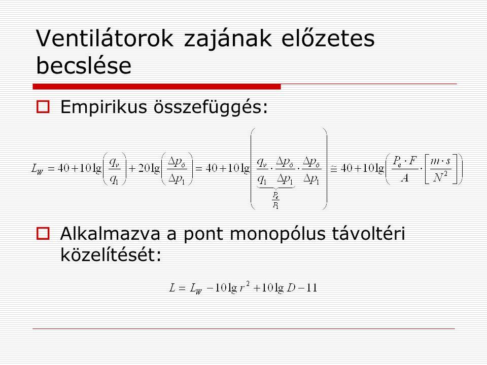 Ventilátorok zajának előzetes becslése  Empirikus összefüggés:  Alkalmazva a pont monopólus távoltéri közelítését: