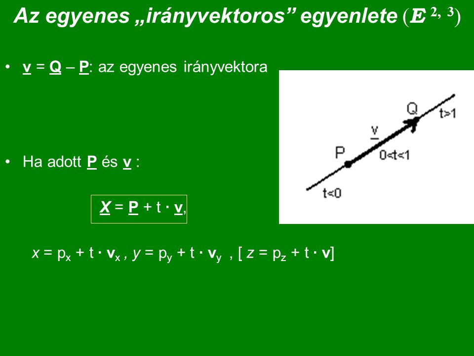"""Az egyenes """"irányvektoros"""" egyenlete ( E 2, 3 ) v = Q – P: az egyenes irányvektora Ha adott P és v : X = P + t · v, x = p x + t · v x, y = p y + t · v"""