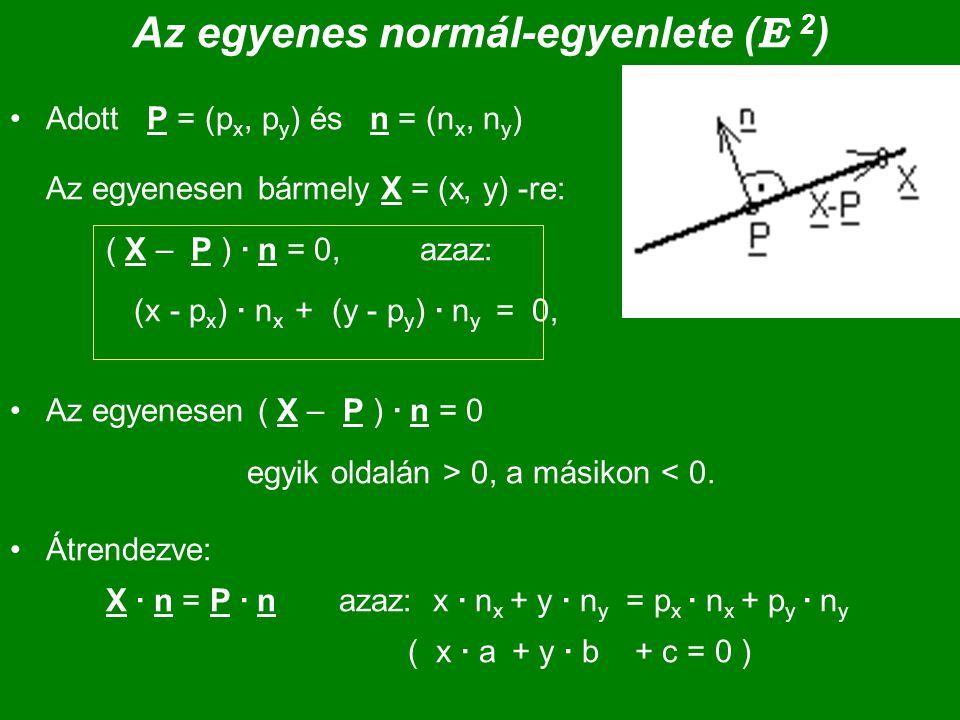 Az egyenes normál-egyenlete ( E 2 ) Adott P = (p x, p y ) és n = (n x, n y ) Az egyenesen bármely X = (x, y) -re: ( X – P ) · n = 0, azaz: (x - p x )