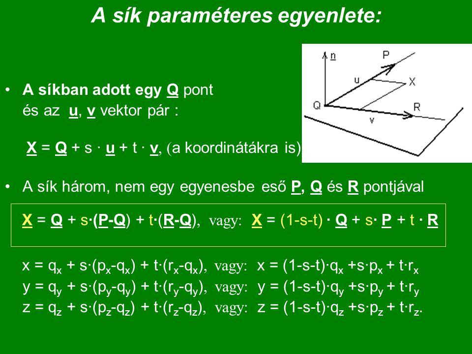 A sík paraméteres egyenlete: A síkban adott egy Q pont és az u, v vektor pár : X = Q + s · u + t · v, ( a koordinátákra is) A sík három, nem egy egyen