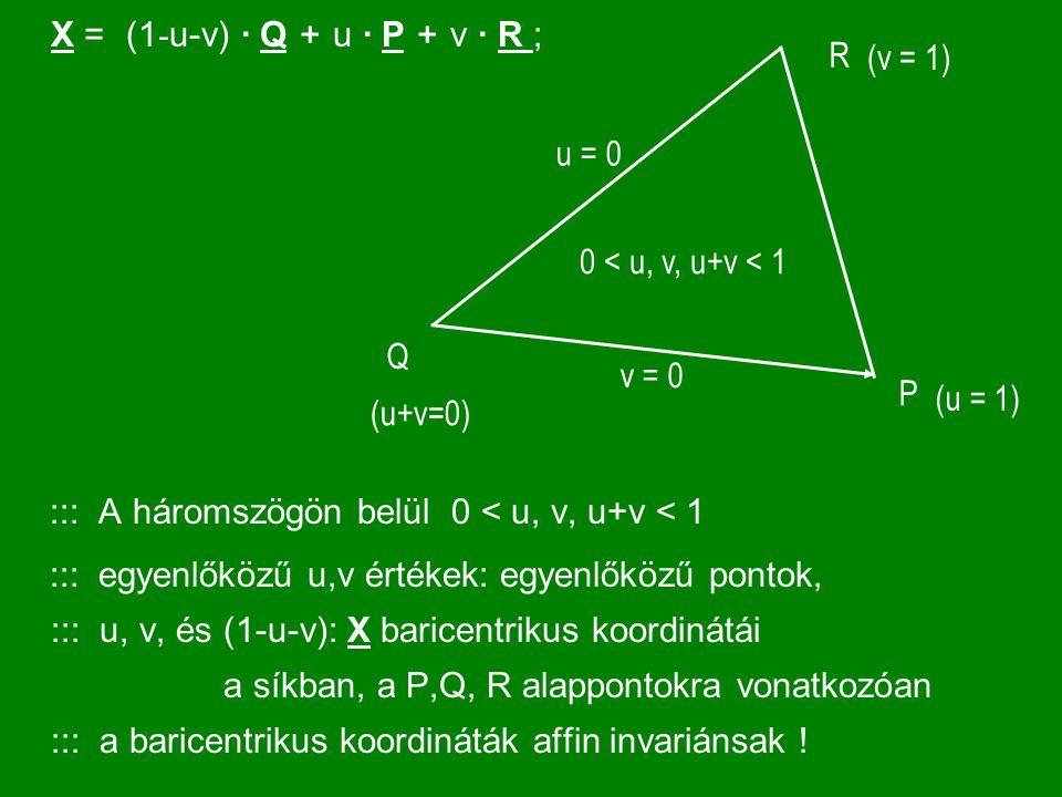 X = (1 - u-v) · Q + u · P + v · R ; ::: A háromszögön belül 0 < u, v, u+v < 1 ::: egyenlőközű u,v értékek: egyenlőközű pontok, ::: u, v, és (1-u-v): X
