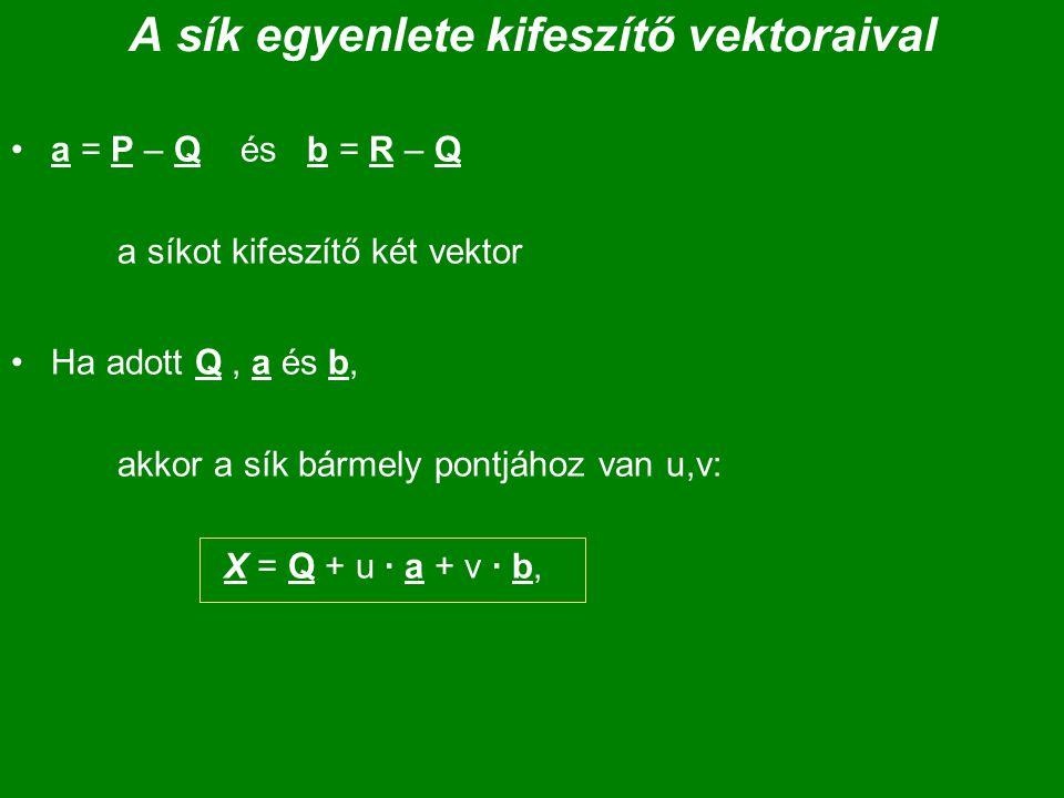 A sík egyenlete kifeszítő vektoraival a = P – Q és b = R – Q a síkot kifeszítő két vektor Ha adott Q, a és b, akkor a sík bármely pontjához van u,v: X