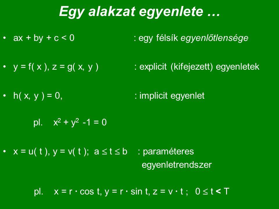 Egy alakzat egyenlete … ax + by + c < 0 : egy félsík egyenlőtlensége y = f( x ), z = g( x, y ) : explicit (kifejezett) egyenletek h( x, y ) = 0, : imp