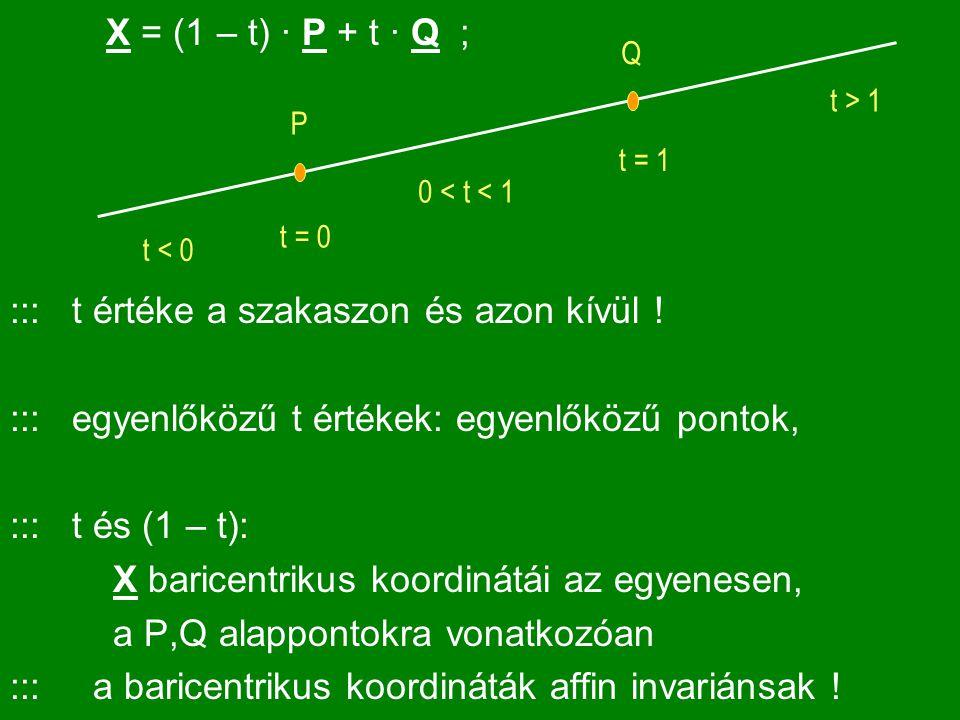 X = (1 – t) · P + t · Q ; ::: t értéke a szakaszon és azon kívül ! ::: egyenlőközű t értékek: egyenlőközű pontok, ::: t és (1 – t): X baricentrikus ko