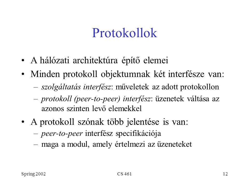 Spring 2002CS 46112 Protokollok A hálózati architektúra építő elemei Minden protokoll objektumnak két interfésze van: –szolgáltatás interfész: műveletek az adott protokollon –protokoll (peer-to-peer) interfész: üzenetek váltása az azonos szinten levő elemekkel A protokoll szónak több jelentése is van: –peer-to-peer interfész specifikációja –maga a modul, amely értelmezi az üzeneteket