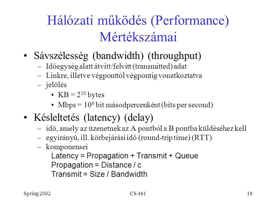 Spring 2002CS 46118 Hálózati működés (Performance) Mértékszámai Sávszélesség (bandwidth) (throughput) –Időegység alatt átvitt/felvitt (transmitted) adat –Linkre, illetve végponttól végpontig vonatkoztatva –jelölés KB = 2 10 bytes Mbps = 10 6 bit másodpercenként (bits per second) Késleltetés (latency) (delay) –idő, amely az üzenetnek az A pontból a B pontba küldéséhez kell –egyirányú, ill.