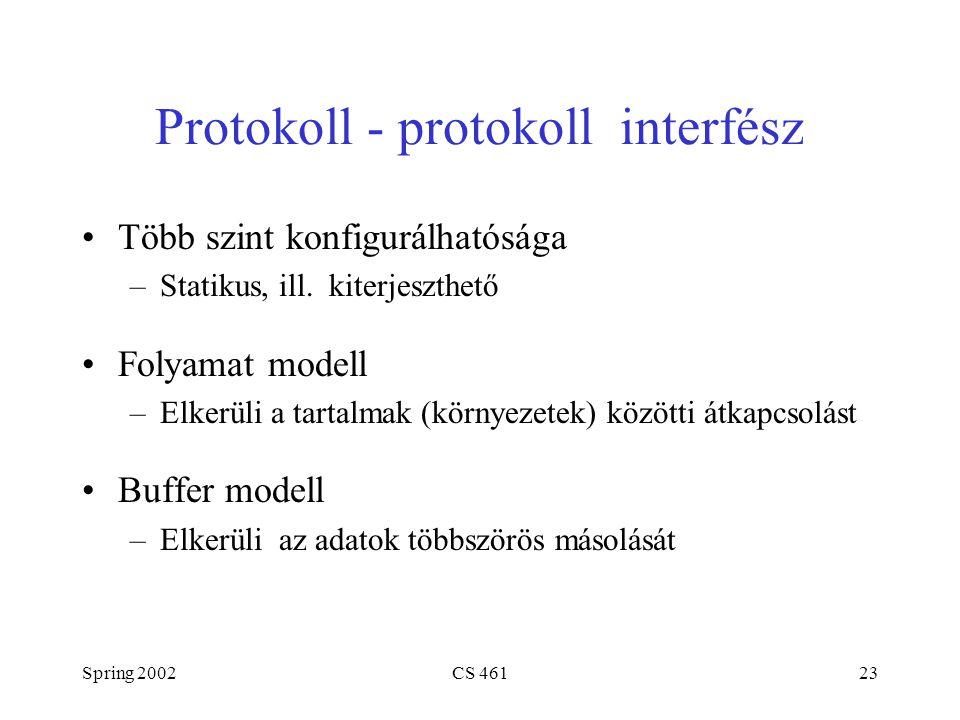 Spring 2002CS 46123 Protokoll - protokoll interfész Több szint konfigurálhatósága –Statikus, ill.