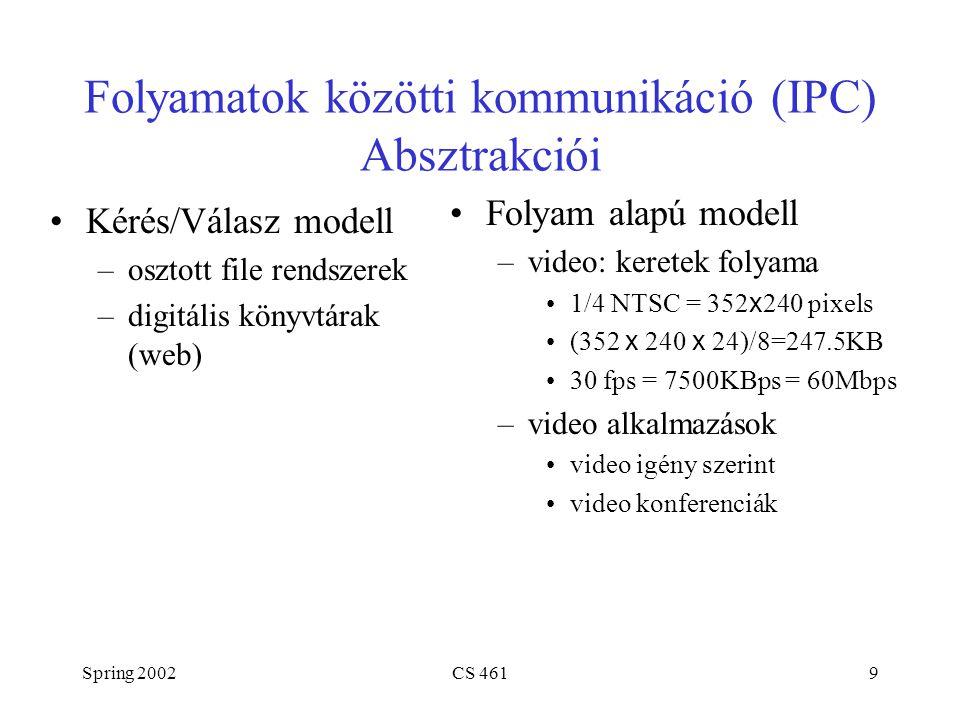 Spring 2002CS 4619 Folyamatok közötti kommunikáció (IPC) Absztrakciói Kérés/Válasz modell –osztott file rendszerek –digitális könyvtárak (web) Folyam alapú modell –video: keretek folyama 1/4 NTSC = 352 x 240 pixels (352 x 240 x 24)/8=247.5KB 30 fps = 7500KBps = 60Mbps –video alkalmazások video igény szerint video konferenciák