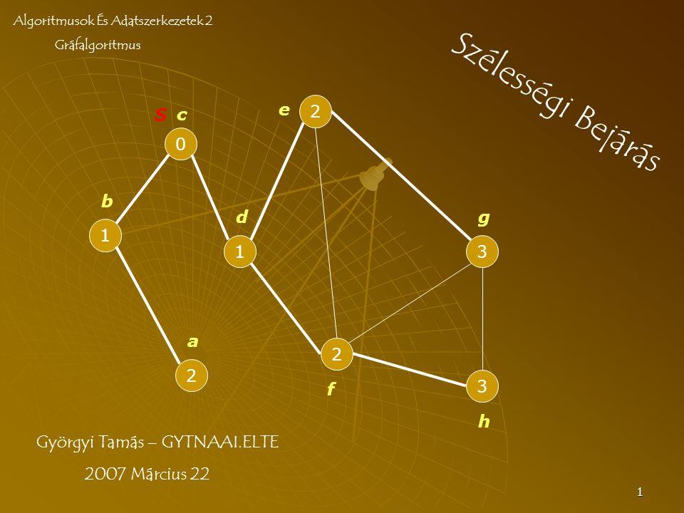 2 Algoritmusok És Adatszerkezetek 2 A szélességi bejárás az egyik legegyszerűbb gráfbejáró algoritmus, melyre sok gráfalgoritmus is alapul.