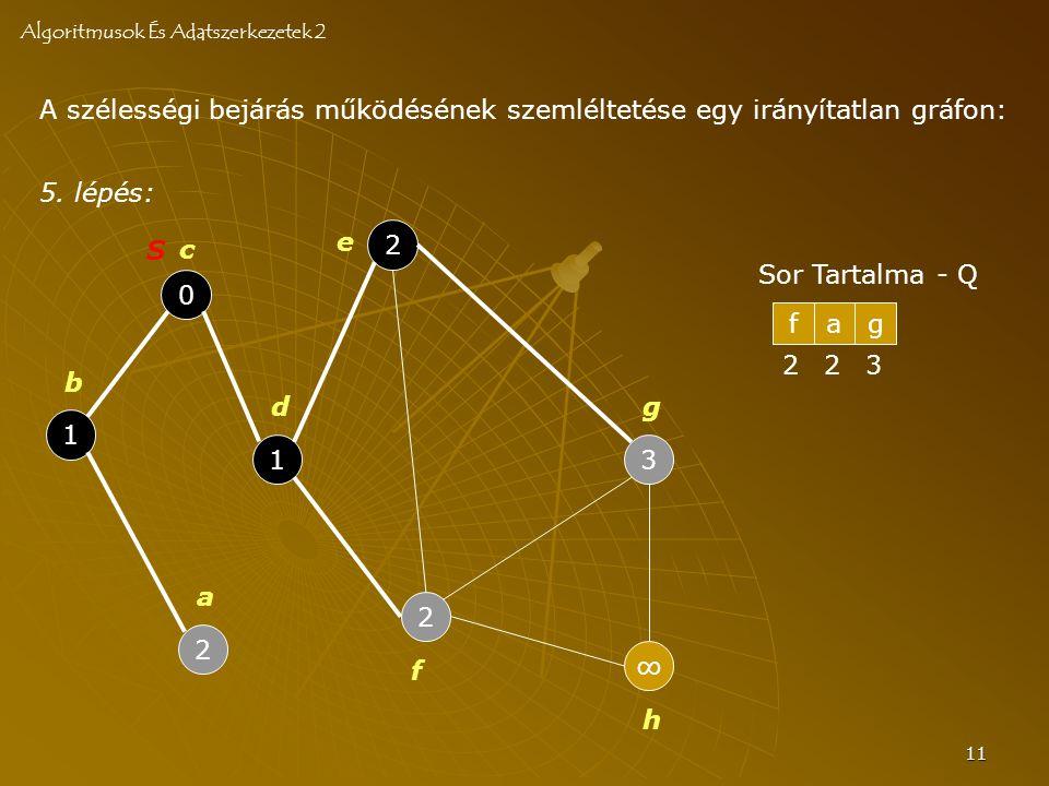 11 Sor Tartalma - Q 5.