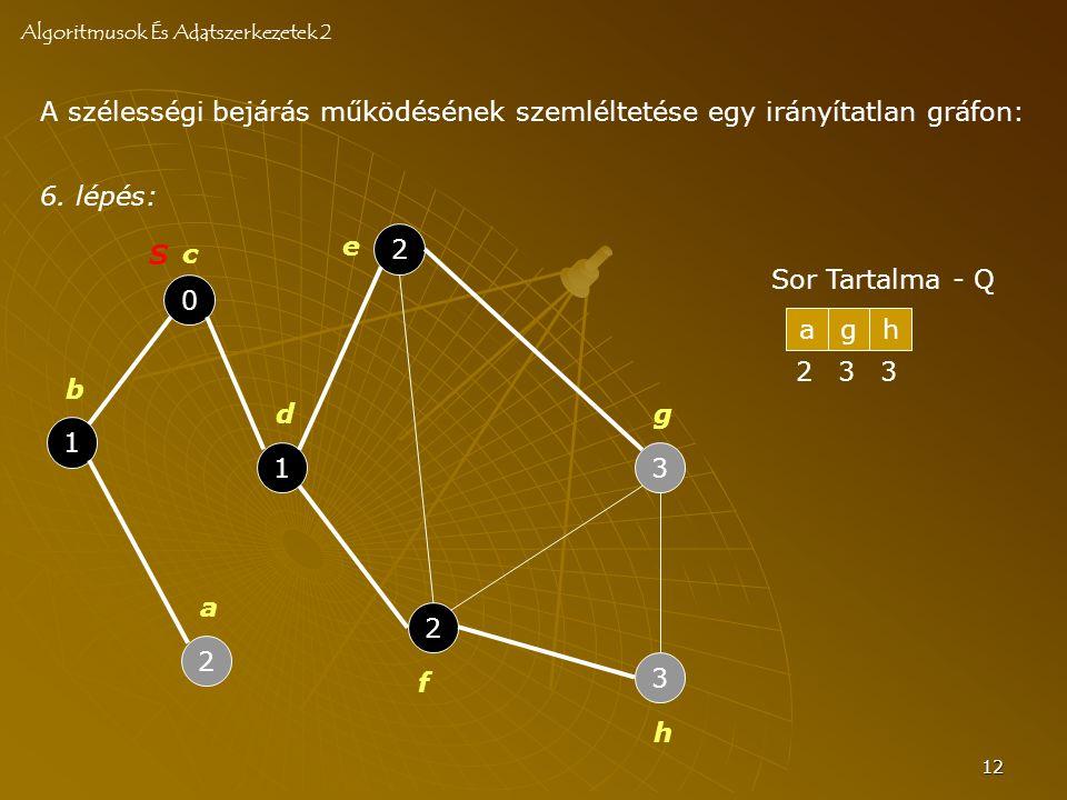 12 Sor Tartalma - Q 6.