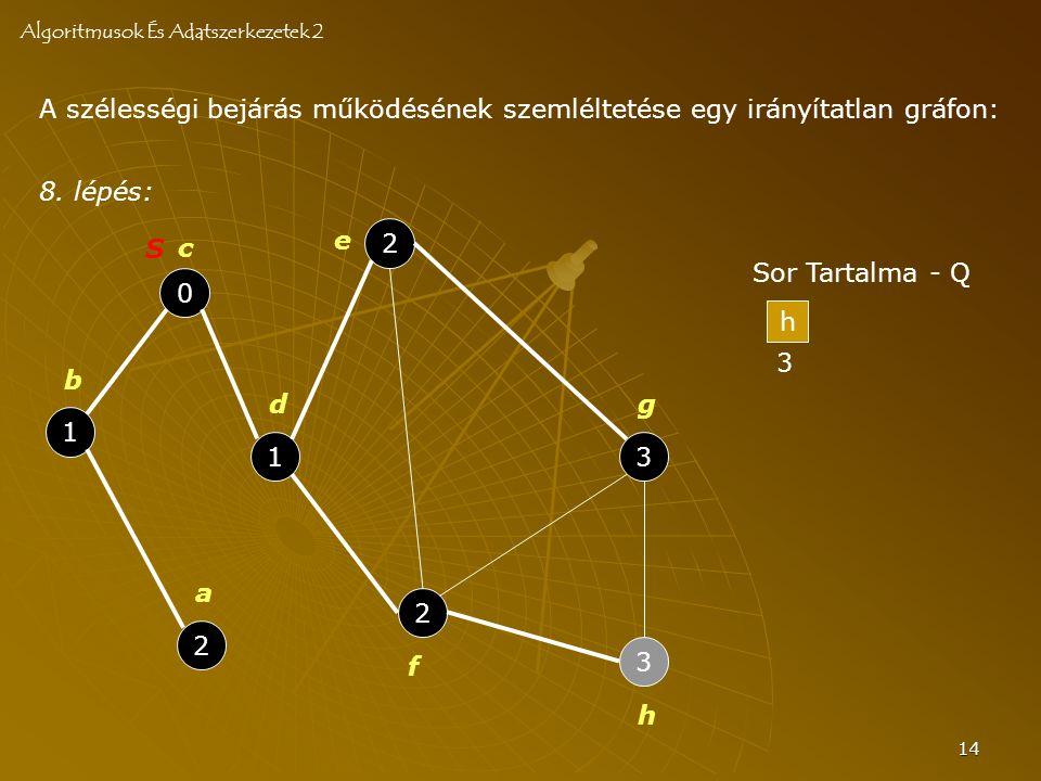 14 Sor Tartalma - Q 8.