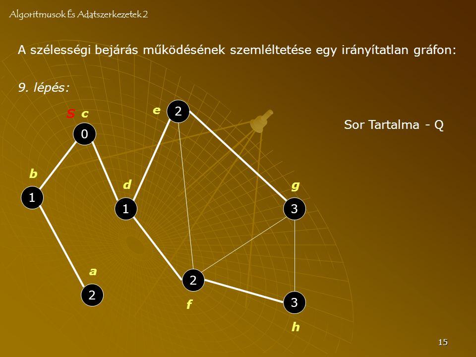 15 Sor Tartalma - Q 9.