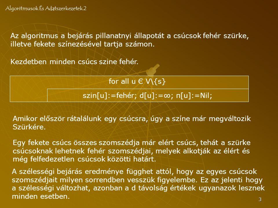 4 Szélességi Bejárás (G, s) szin[v]:=szürke; π[v]:=u; d[v]:=d[u]+1; sorba(Q,v); sorból(Q,u); szin[u]:=fekete; üresSor(Q); sorba(Q,s); szin[u]:=fehér; d[u]:=∞; π[u]:=Nil; szin[u]:=szürke; d[s]:=0; π[u]:=Nil; szin[v] = fehér skip ┐ üres-e(Q) for all v Є szomsz[u] for all u Є V\{s} Algoritmusok És Adatszerkezetek 2