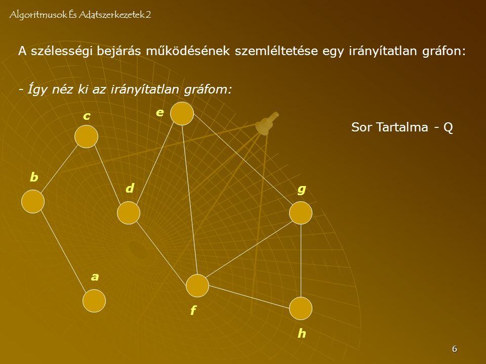 6 Algoritmusok És Adatszerkezetek 2 Sor Tartalma - Q A szélességi bejárás működésének szemléltetése egy irányítatlan gráfon: - Így néz ki az irányítatlan gráfom: c b a d e f h g