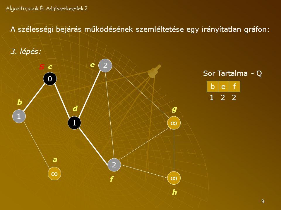 10 Sor Tartalma - Q 4.